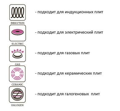 Как правильно выбрать сковороду?